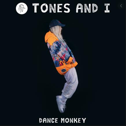 Dance Monkey (2019) albüm kapak resmi